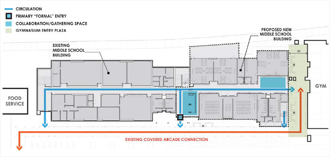 Prcs middle school building due to open 2018 2019 porter ranch new middle school floor plan malvernweather Gallery